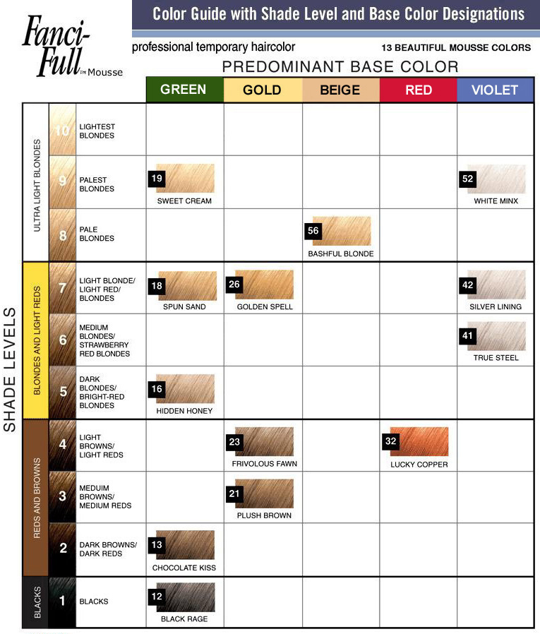 Roux Fancifull Mousse Color Chart