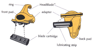 HeadBlade adapter